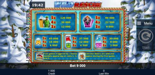 Wild Rescue Review Slots Low value game symbols paytable.