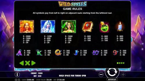 Wild Spells Review Slots Paytable