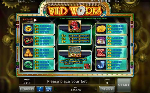 Wild Works Review Slots Paytable