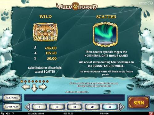 Wild North review on Review Slots