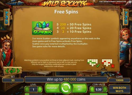 Wild Rockets Review Slots scatter symbol rules and pays