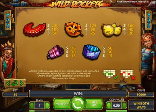 Wild Rockets review on Review Slots