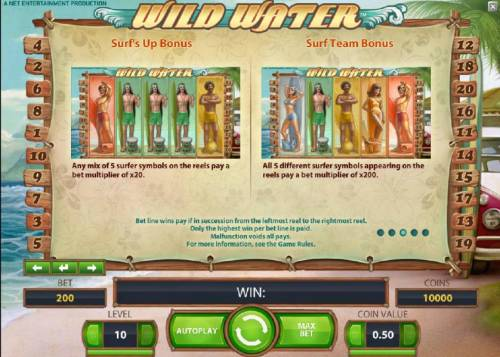 Wild Water Review Slots bonus feature rules