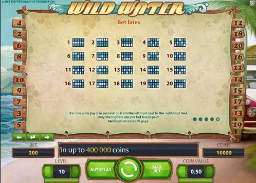Wild Water Review Slots payline diagrams