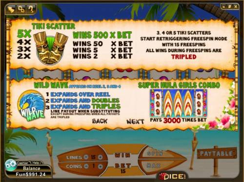Wild Waves Review Slots tiki scatter, wild wave and super hula girls combo paytable and rules