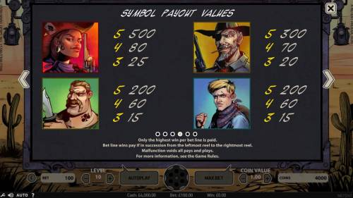 Wild Wild West The Great Train Heist Review Slots High value slot game symbols paytable
