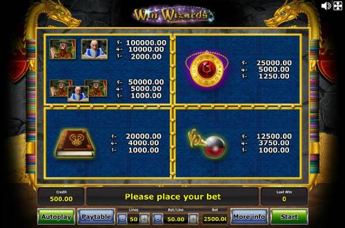 Win Wizards Review Slots High value slot game symbols paytable