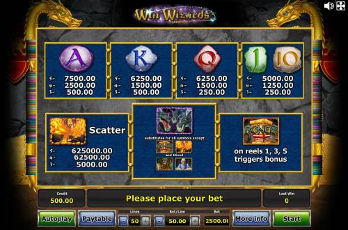Win Wizards Review Slots Low value game symbols paytable