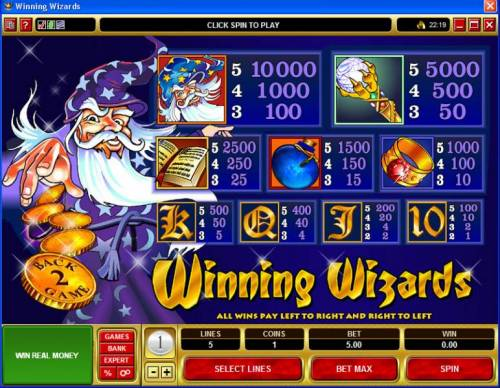 Winning Wizards review on Review Slots