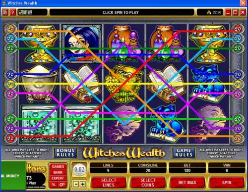 Witches Wealth review on Review Slots