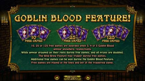 Witch's Brew review on Review Slots