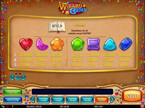 Wizard of Gems Review Slots Slot game symbols paytable - high value symbols include a red heart, a purple melon, and an orange flower.