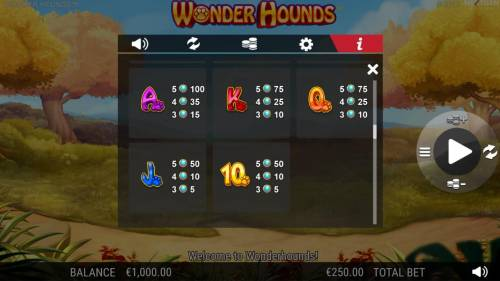 Wonder Hounds review on Review Slots