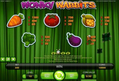 Wonky Wabbits Review Slots slot game high value symbols paytable