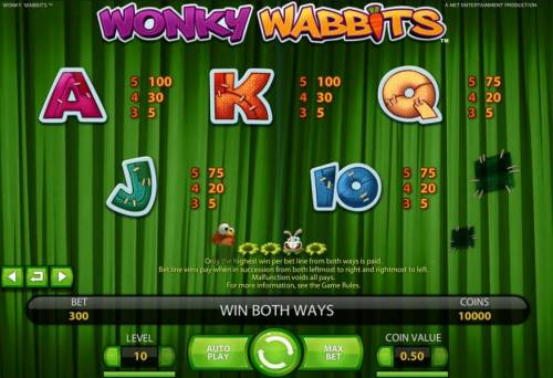 Wonky Wabbits Review Slots slot game low value symbols paytable