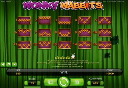 Wonky Wabbits Review Slots payline diagrams