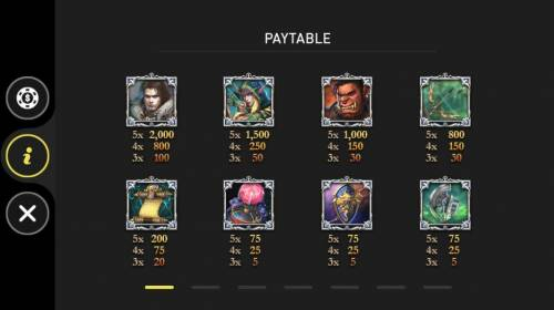 World of Warlords Review Slots Paytable