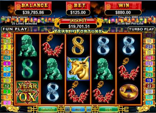 Year of Fortune review on Review Slots