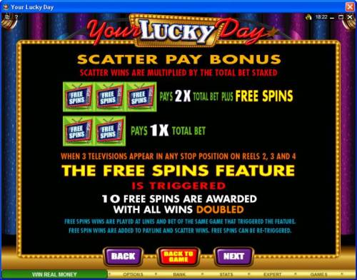 Your Lucky Day review on Review Slots