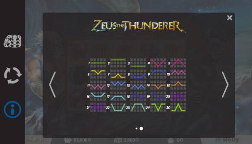 Zeus the Thunderer review on Review Slots