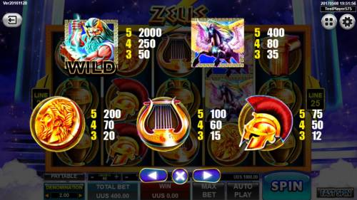 Zeus Review Slots High value slot game symbols paytable.