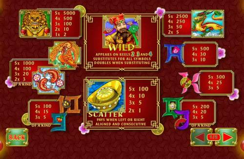 Zhao Cai Jin Bao Review Slots Slot game symbols paytable. The lion is the highest value symbol on the game board. A five of a kind will pay 5,000 coins.
