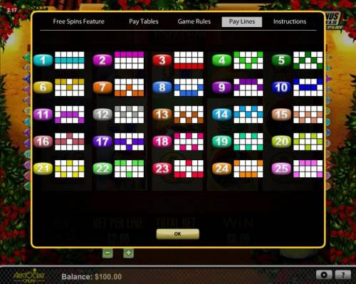 Zorro The Tale of the Lost Gold Review Slots Payline Diagrams 1-25