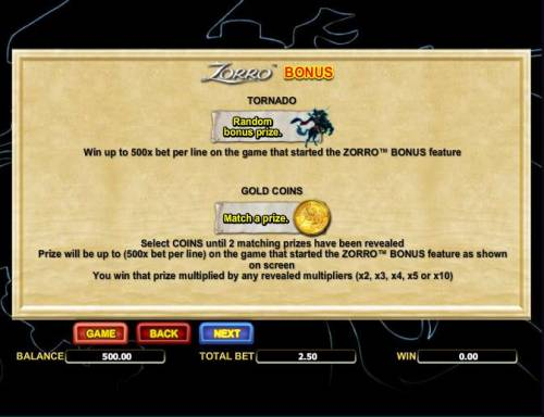 Zorro review on Review Slots