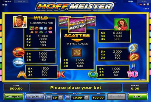 Hoffmeister Review Slots Slot game symbols paytable.