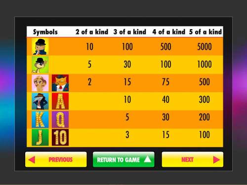 Jazz Cat Review Slots Paytable