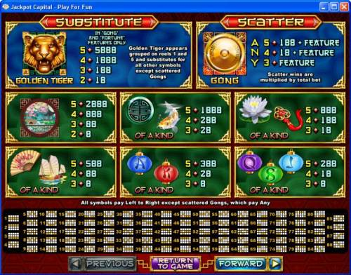 Lucky Tiger review on Review Slots