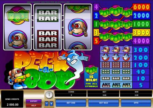 Peek-a-Boo review on Review Slots