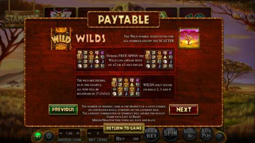 Stampede review on Review Slots