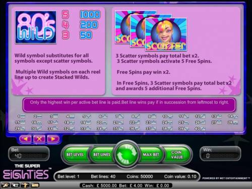 Super Eighties Review Slots wild and scatter symbols payout table