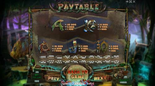Totem Island Review Slots Low value game symbols paytable