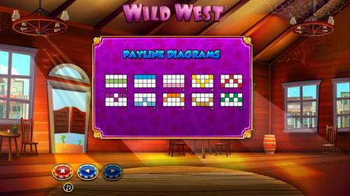 Wild West review on Review Slots